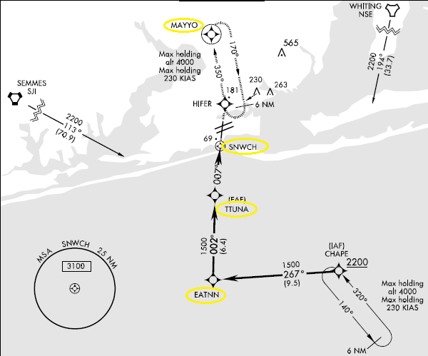 KNPA GPS Approach Excerpt